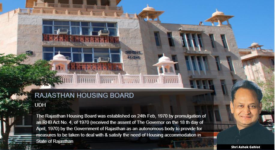राजस्थान : आवासन मण्डल की आमजन को 19 आवासीय योजनाओं में बनेंगे 6 हजार 663 आवास – पंजीकरण 1 सितम्बर, 2020 से प्रारंभ , मौका ना चुके – अपने घर का सपना साकारकरें
